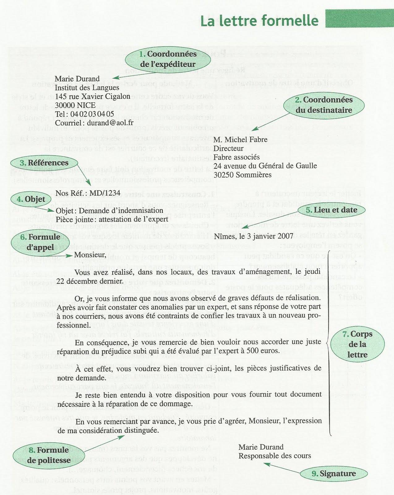 Formule lettre lettre officielle en francais | Lamalledumartroi